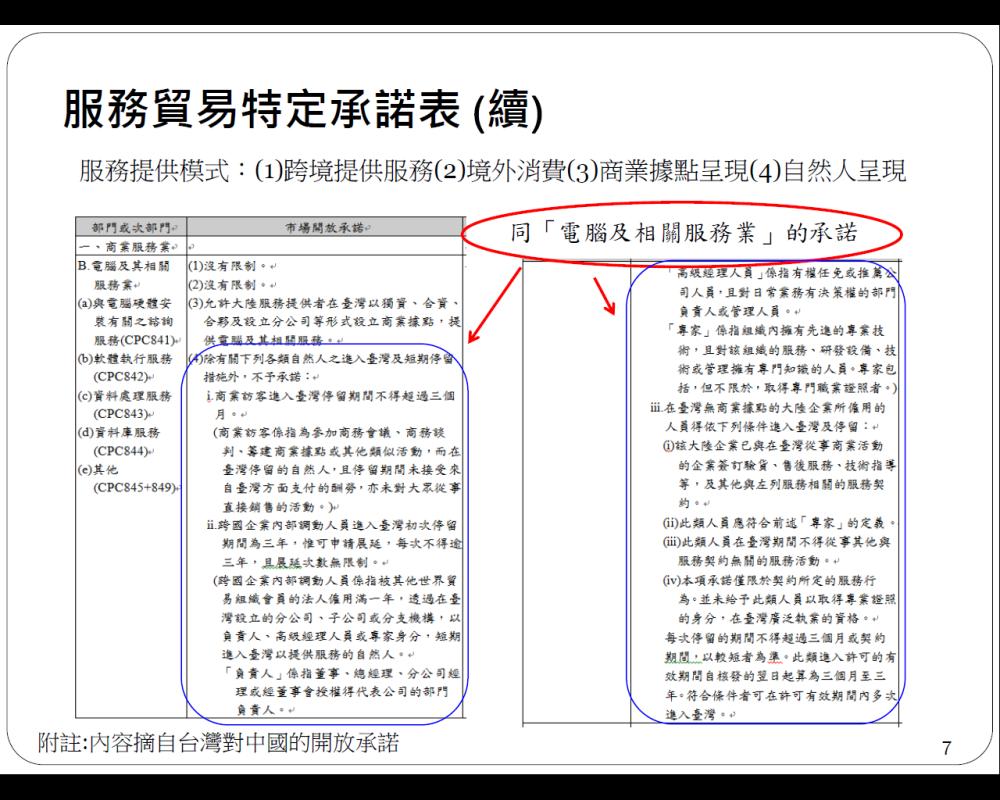 服貿協議系列分享(一)如何讀懂_04