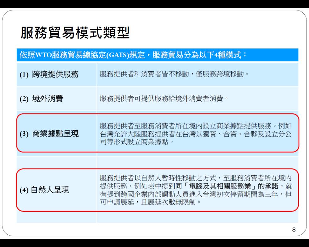 服貿協議系列分享(一)如何讀懂_05