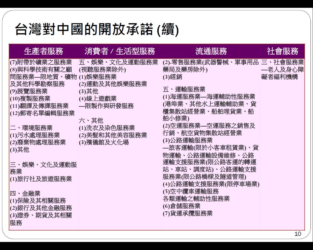 服貿協議系列分享(一)如何讀懂_07