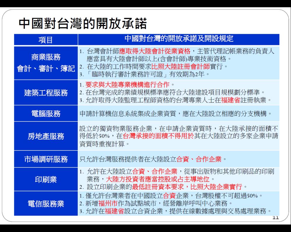 服貿協議系列分享(一)如何讀懂_08