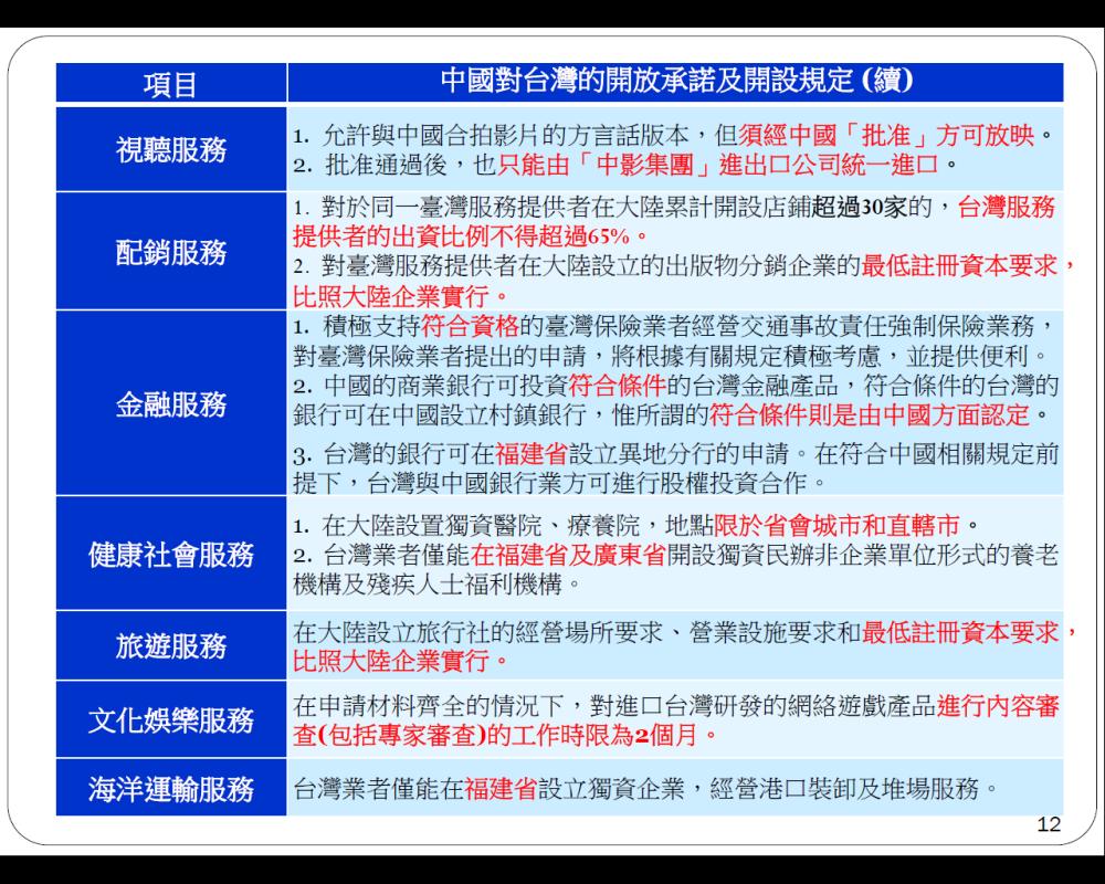 服貿協議系列分享(一)如何讀懂_09