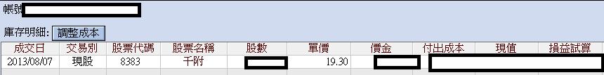 8/5 小夫程式選股 今日出現六檔訊號