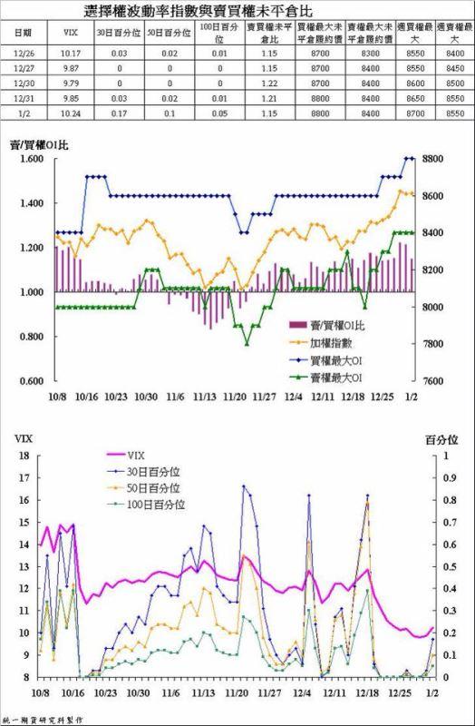 奧丁期貨操盤術~1/2日盤後主力籌碼分析報告!!!_02