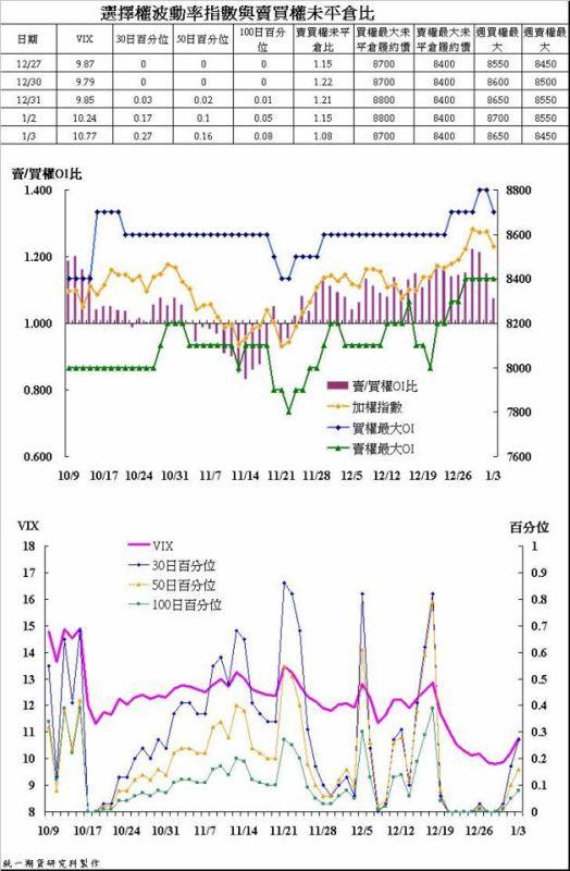 奧丁期貨操盤術~1/3 盤後主力籌碼分析報告!!!_02
