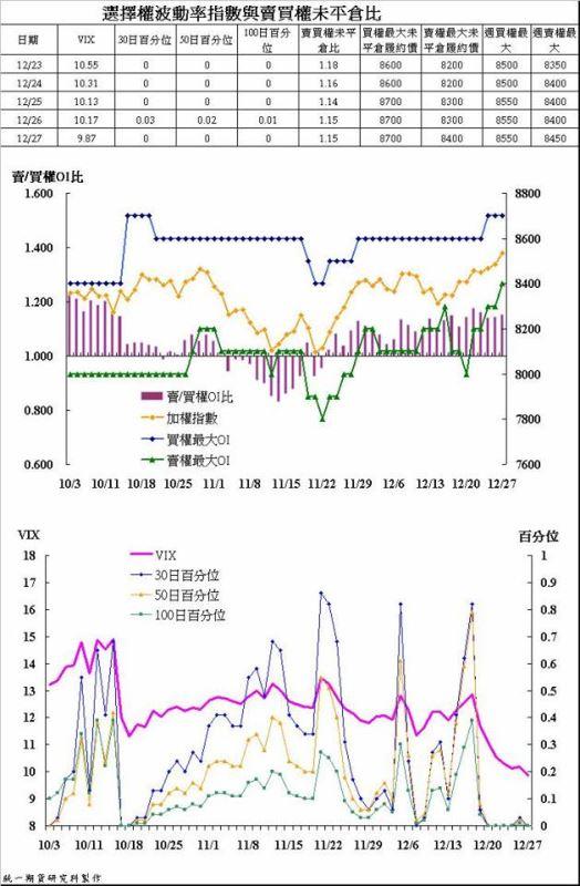 奧丁期貨操盤術~12/30日盤後主力籌碼分析報告!!!_02