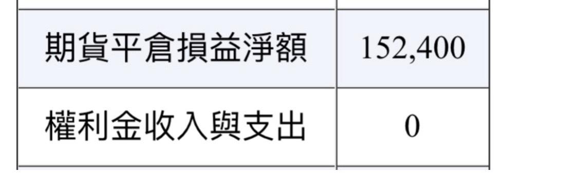 11月04日~~~奧丁當沖日記~~~吹雞龜一下(台語)!!!_05