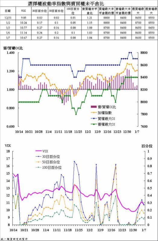 奧丁期貨操盤術~1/7 盤後主力籌碼分析報告!!!_02