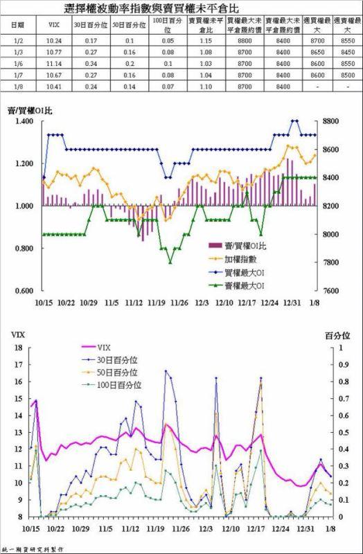 奧丁期貨操盤術~1/8 盤後主力籌碼分析報告!!!_02