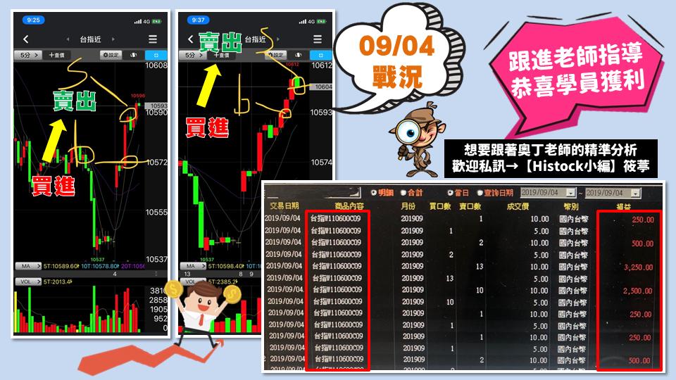 09月04日~~~奧丁期貨學院~~~再度大獲全勝!!!