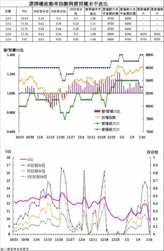 奧丁期貨操盤術~1/16 盤後主力籌碼分析報告!!!_02