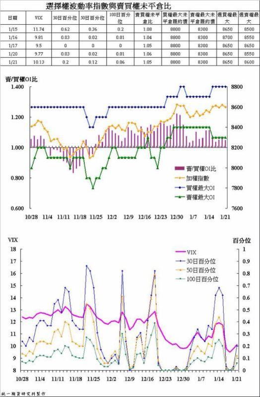 奧丁期貨操盤術~1/21 盤後主力籌碼分析報告!!!_02