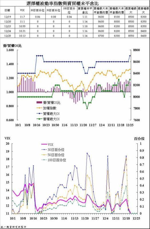 奧丁期貨操盤術~12/25日盤後主力籌碼分析報告!!!_02