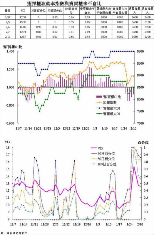 奧丁期貨操盤術~02/10 盤後主力籌碼分析報告!!!_02