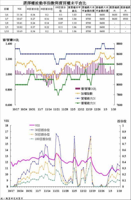 奧丁期貨操盤術~1/13 盤後主力籌碼分析報告!!!_02