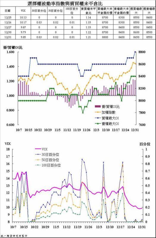 奧丁期貨操盤術~12/31日盤後主力籌碼分析報告!!!_02