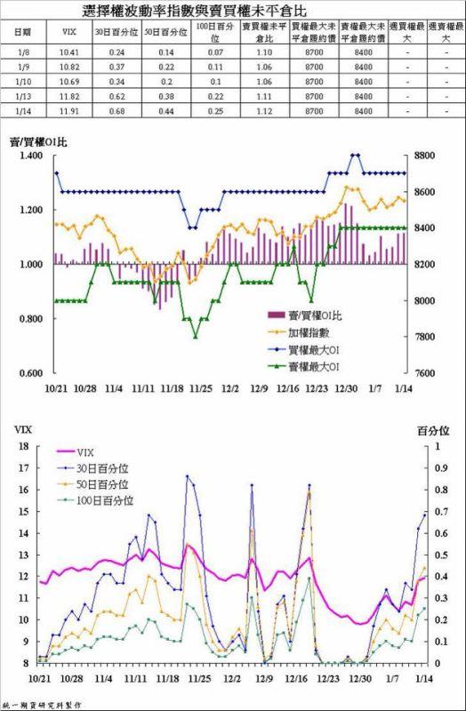 奧丁期貨操盤術~1/14 盤後主力籌碼分析報告!!!_02