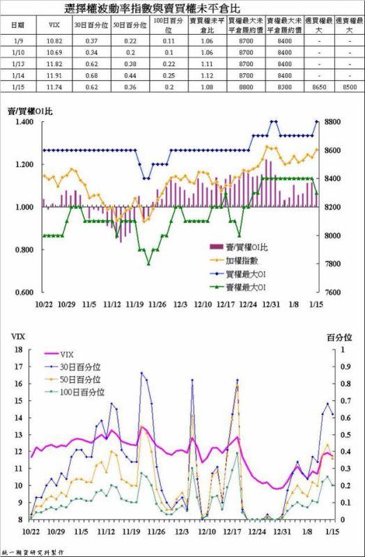 奧丁期貨操盤術~1/15 盤後主力籌碼分析報告!!!_02