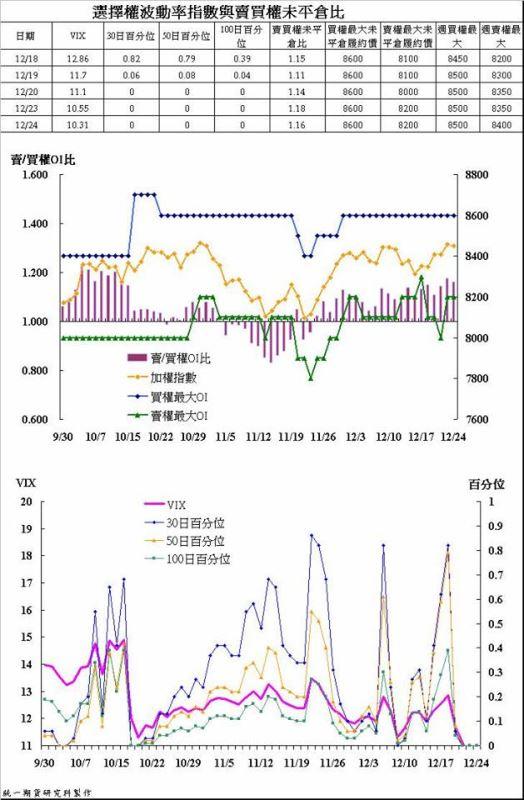 奧丁期貨操盤術~12/24日盤後主力籌碼分析報告!!!_02
