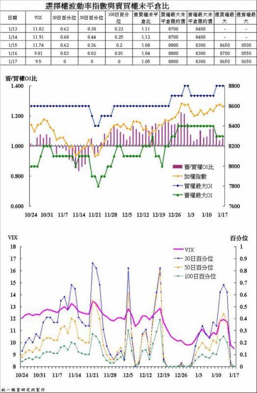 奧丁期貨操盤術~1/17 盤後主力籌碼分析報告!!!_02