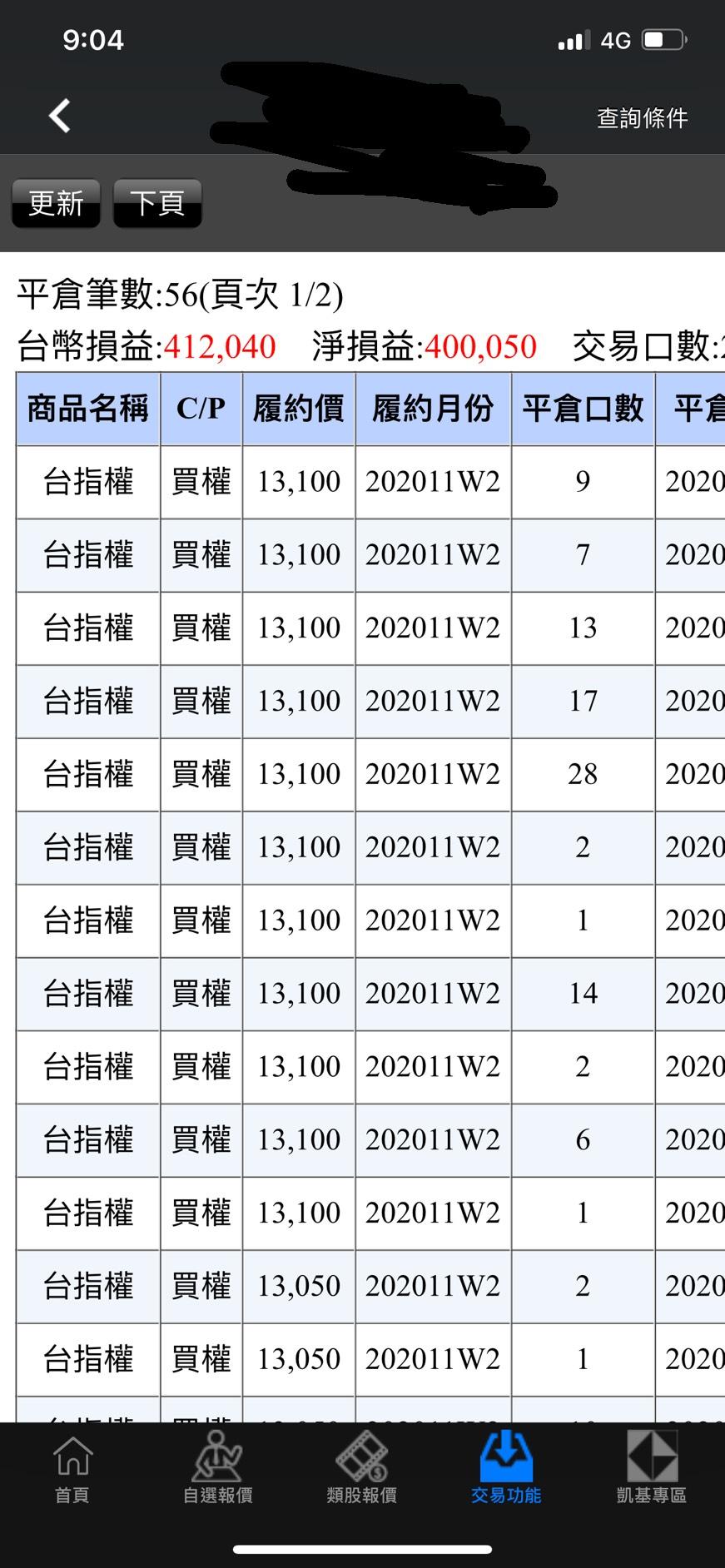 奧丁學院 主力籌碼開獎(op +400萬)!!!_11