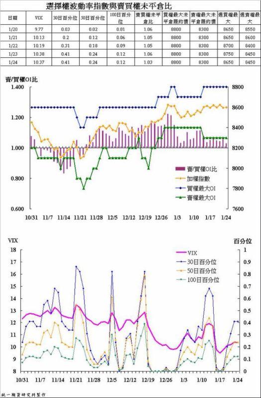 奧丁期貨操盤術~1/24 盤後主力籌碼分析報告!!!_02