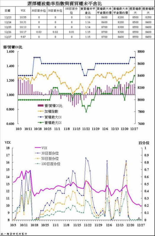 奧丁期貨操盤術~12/27日盤後主力籌碼分析報告!!!_02