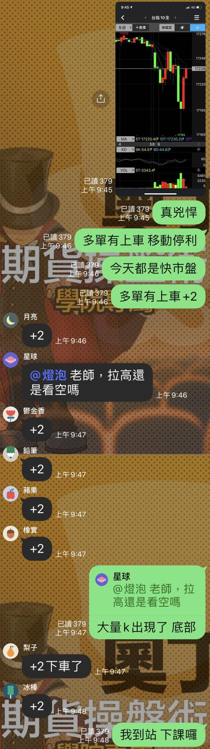 09月17日~~~山川戰法全書~~~大盤教學應用篇!!!