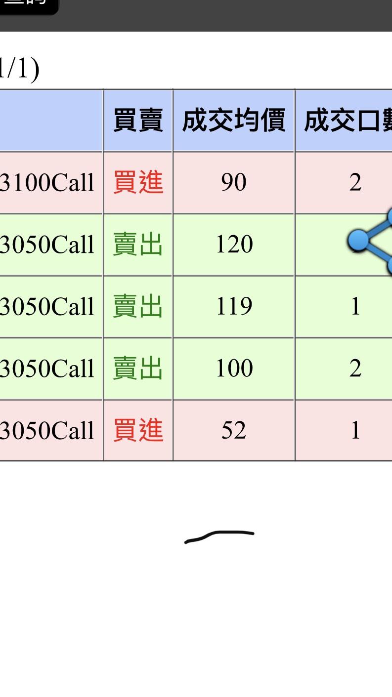奧丁學院 主力籌碼開獎(op +400萬)!!!_14