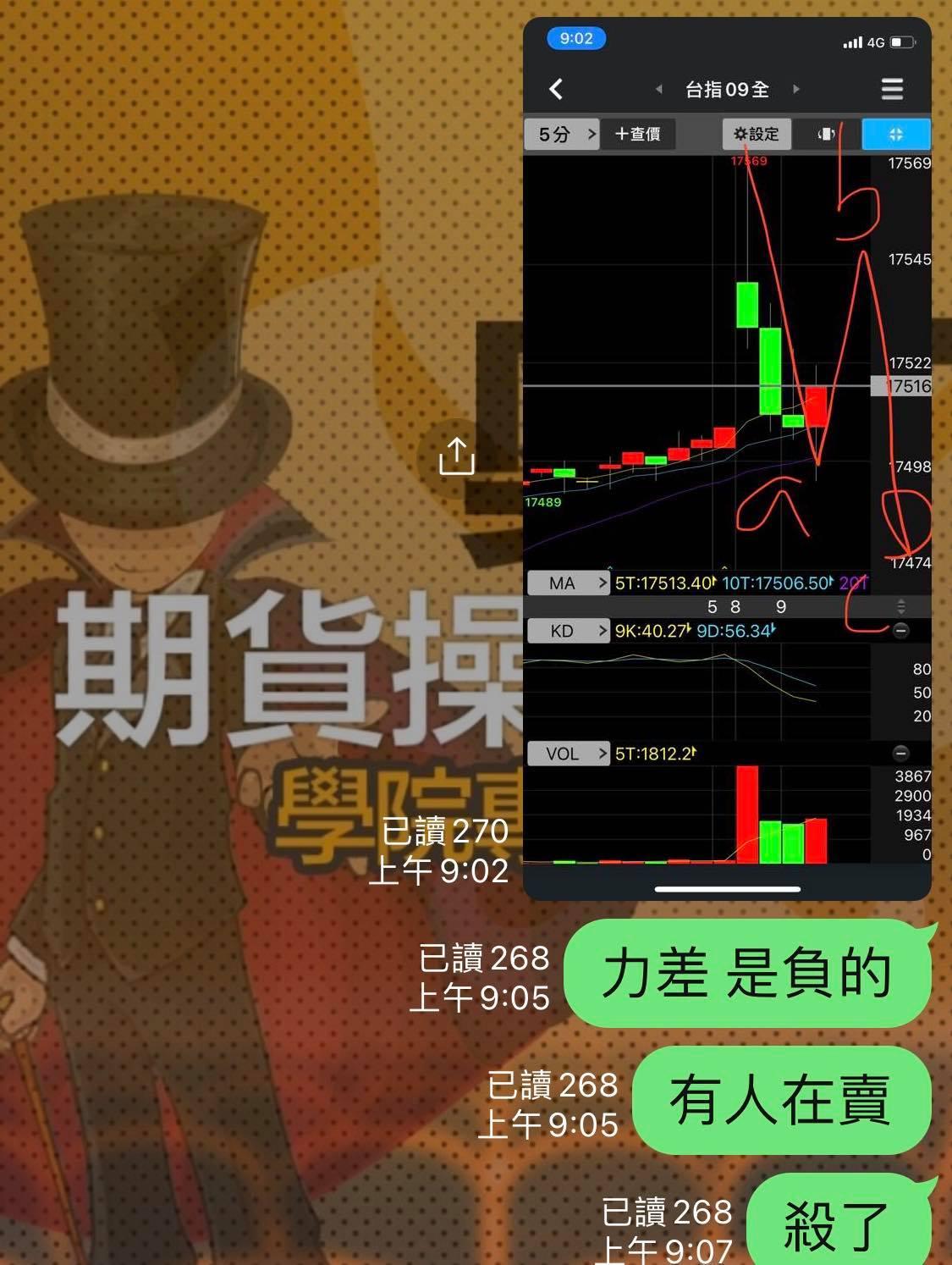 09月14日~~~山川戰法全書~~~大盤教學應用篇!!!