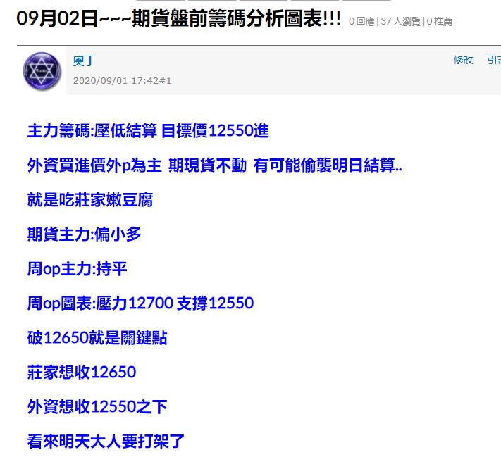 奧丁土匪學院~~~2日盤勢放馬後炮!!!_02