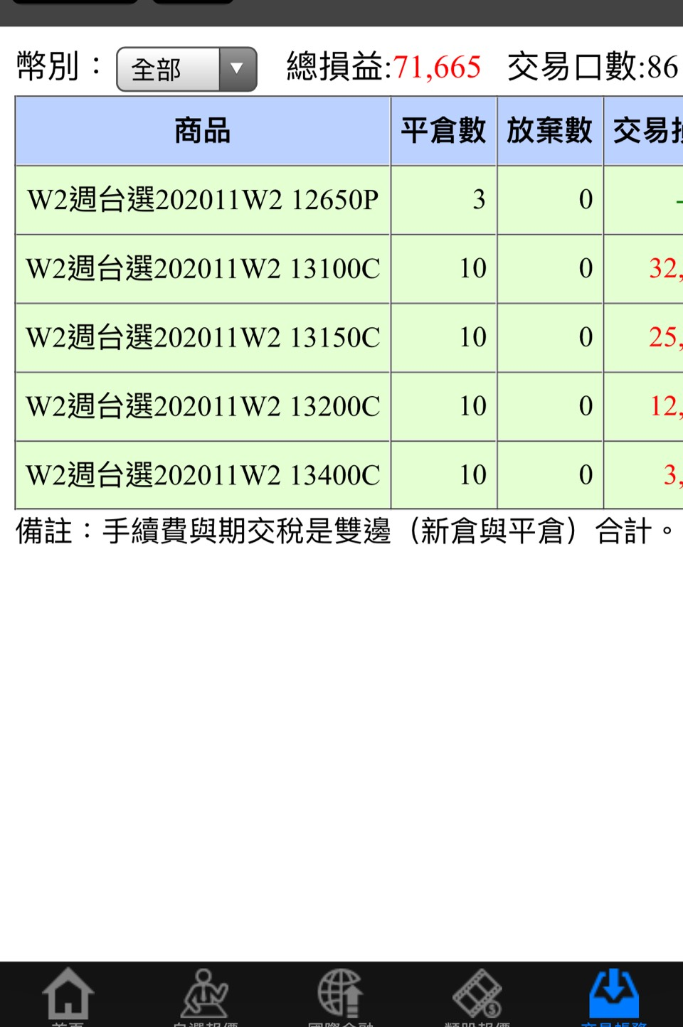 奧丁學院 主力籌碼開獎(op +400萬)!!!_15