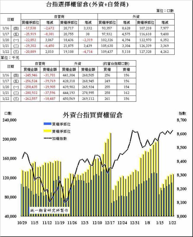 奧丁期貨操盤術~1/23 盤後主力籌碼分析報告!!!