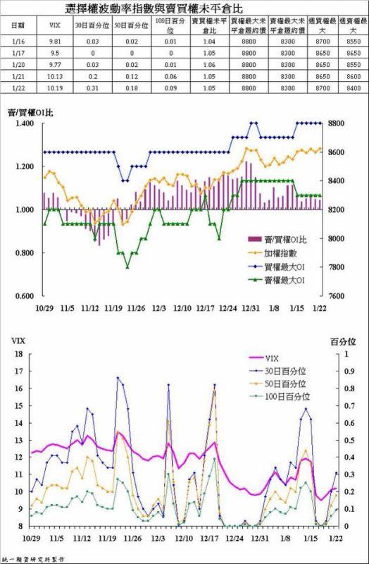 奧丁期貨操盤術~1/23 盤後主力籌碼分析報告!!!_02