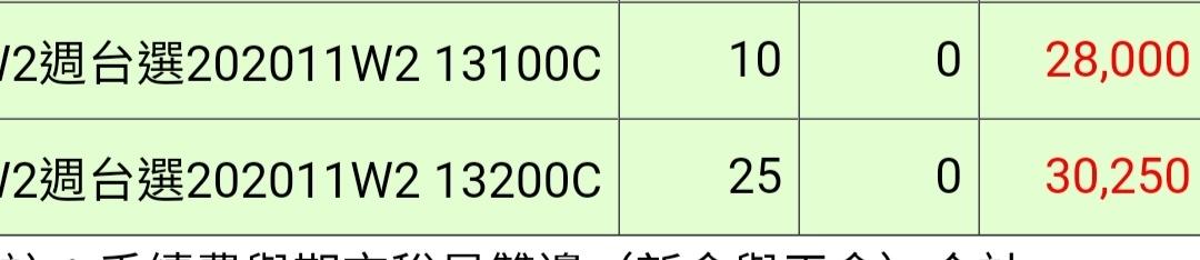 奧丁學院 主力籌碼開獎(op +400萬)!!!_13