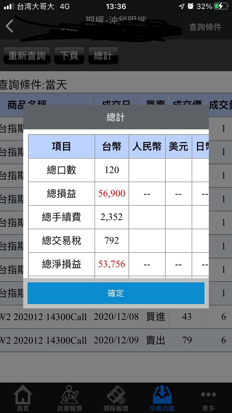 12月09日~~~奧丁當沖期貨學院~~~公開印證14350達標!!!