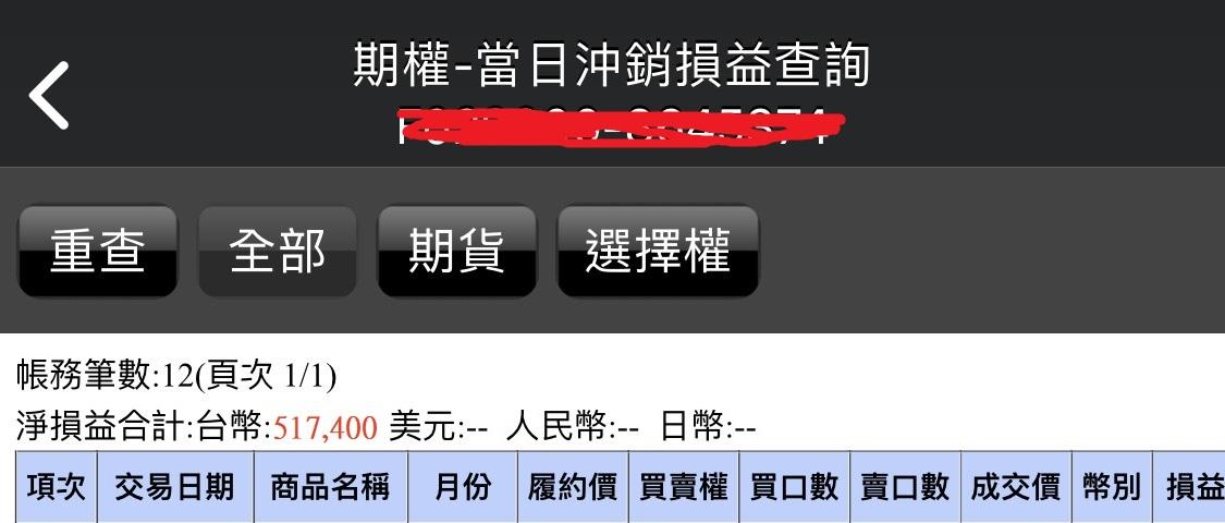 奧丁學院 主力籌碼開獎(op +400萬)!!!_22