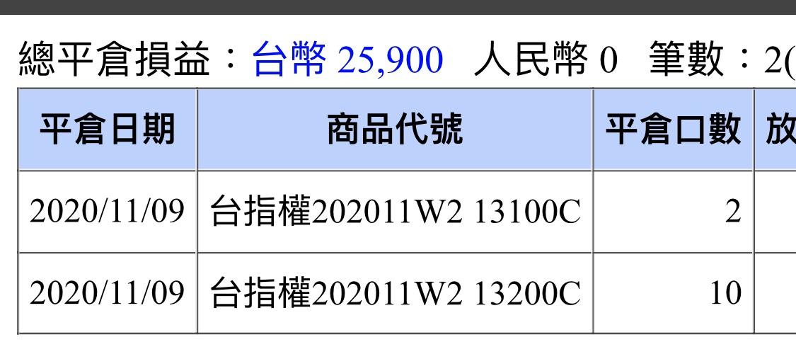 奧丁學院 主力籌碼開獎(op +400萬)!!!_08