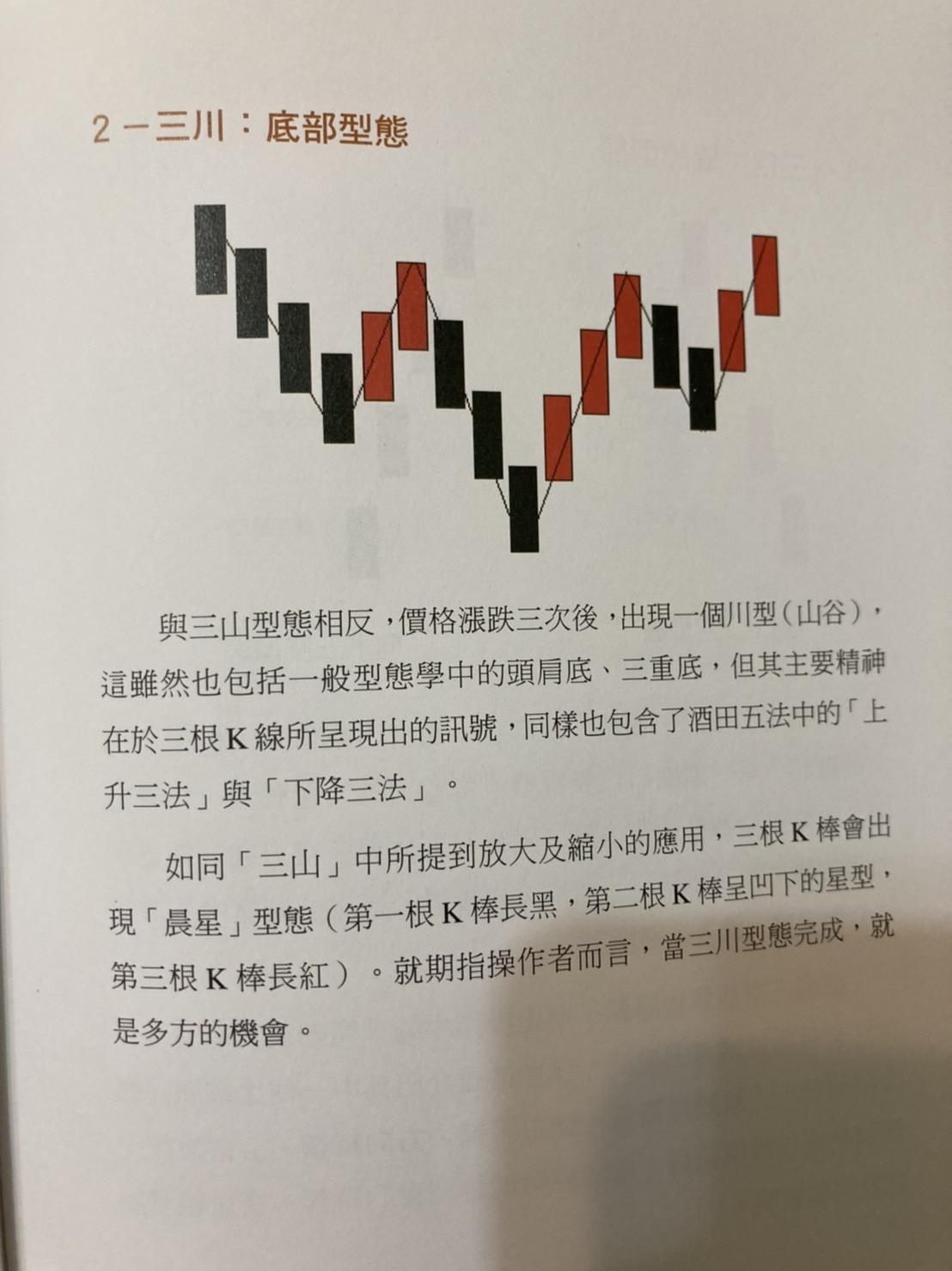 山川戰法全書~~~交易的本質!!!_03
