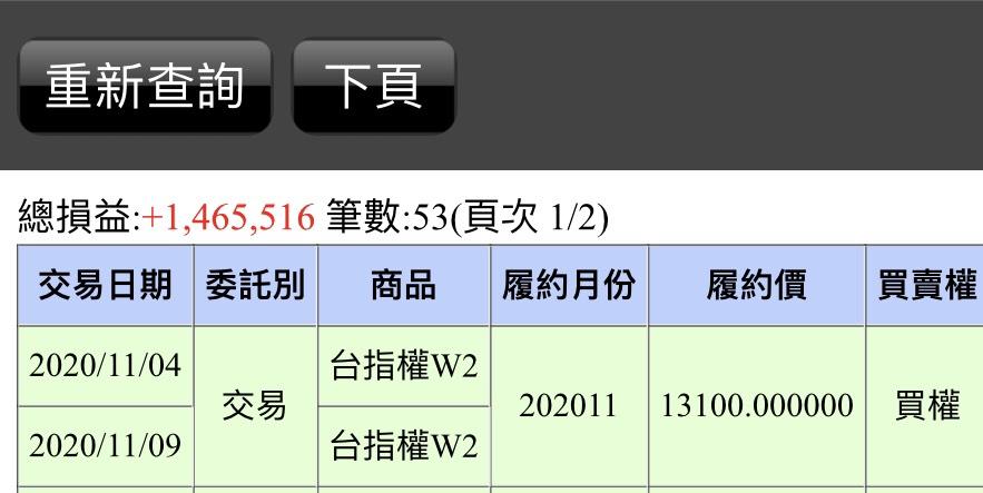 奧丁學院 主力籌碼開獎(op +400萬)!!!_21