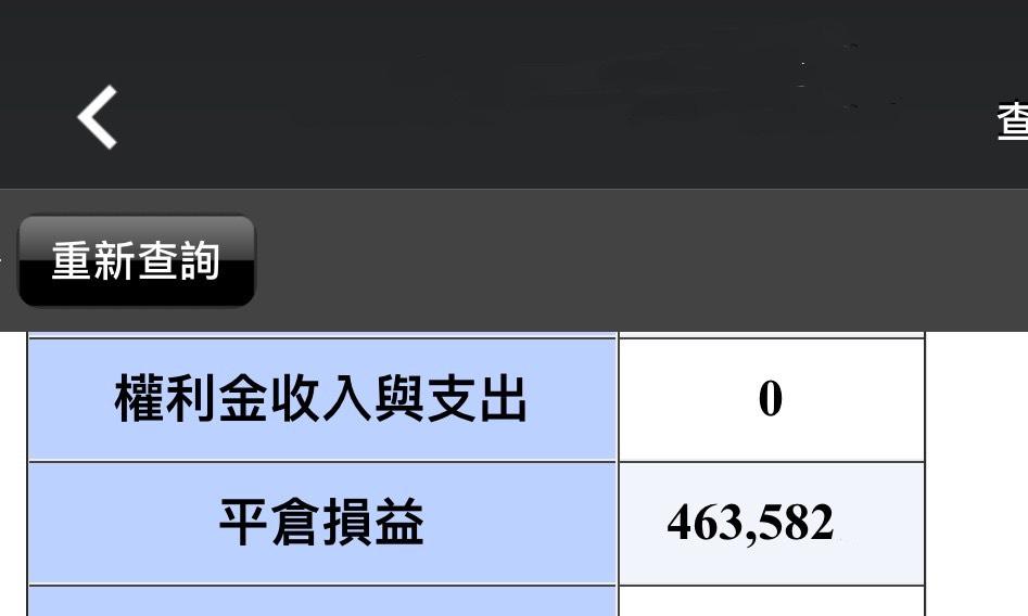 奧丁學院 主力籌碼開獎(op +400萬)!!!_20