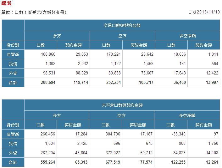 11/19 盤後資訊_03