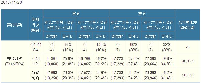 11/20 盤後資訊_05