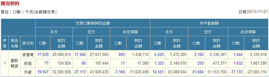 11/21 盤後資訊_05