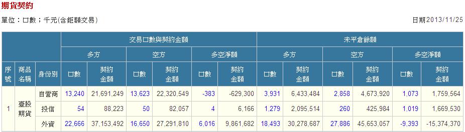 11/25 盤後資訊_05