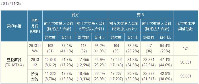 11/25 盤後資訊_06