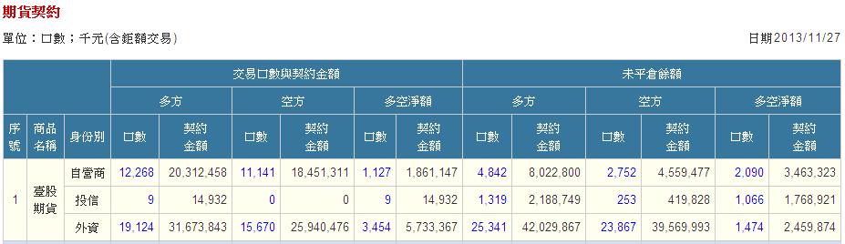 11/27 盤後資訊_05
