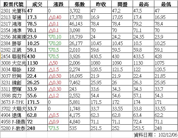 小米爆米花活動登台 Hugo仿伍佰跳花朵舞_02