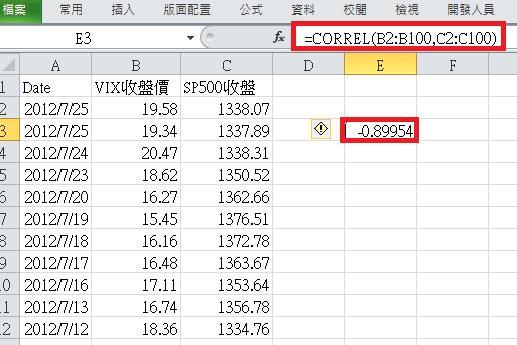戰法研究(4)--打破迷思!ViX指數與美股S&P500有很高的連動性?!_10