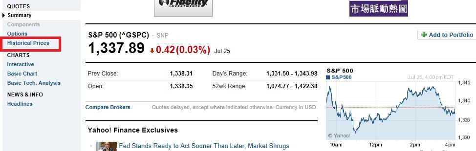 戰法研究(4)--打破迷思!ViX指數與美股S&P500有很高的連動性?!_02