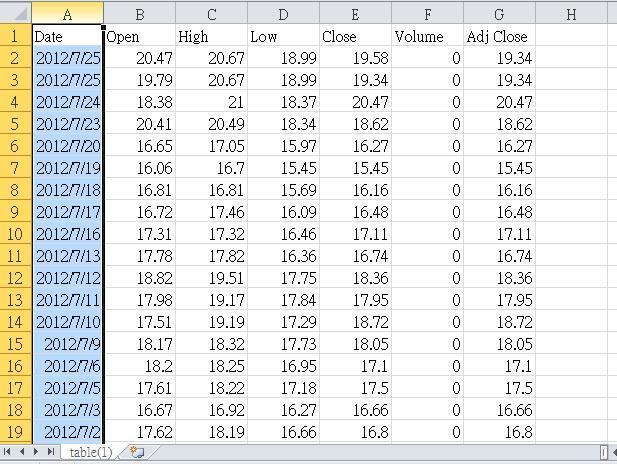 戰法研究(4)--打破迷思!ViX指數與美股S&P500有很高的連動性?!_07